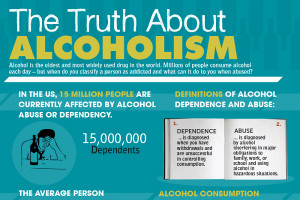 ... ://brandongaille.com/44-great-antialcohol-and-antidrinking-slogans