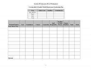 Sample Fundraising Plan Worksheet picture