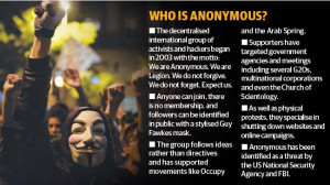 Anonymous Group Quotes Anonymous fact sheet
