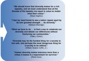 diversity quotes | diversity quotes