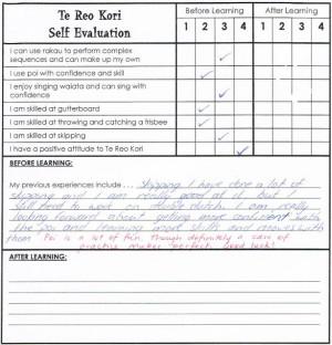 Basketball Evaluation Template
