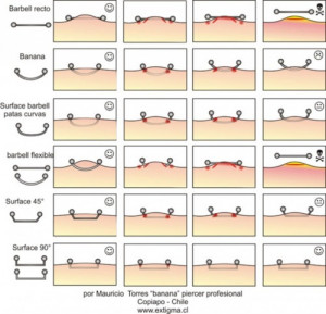 Thread: Surface (hip) peircing help?