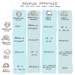 Funny Quote – Couple dynamics