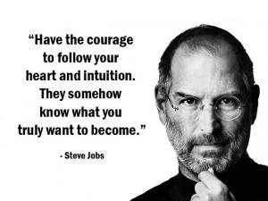 30+ Inspiring Steve jobs Quotes