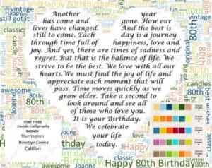 Personalized 80th Birthday Poem 80th Birthday Word Cloud Art 8 X 10 ...