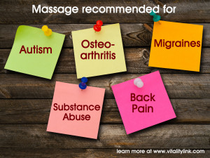 Funny Massage Therapy Quotes Of massage as an adjunct