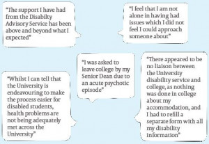 ... to the provision of support for students with mental health issues