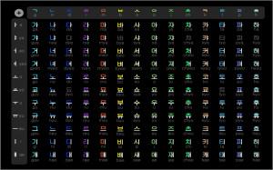 ... 1920x1200 Text, Korean, Charts, Language, Hangul, Korean, Language