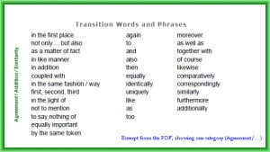 Explanation essay transition words