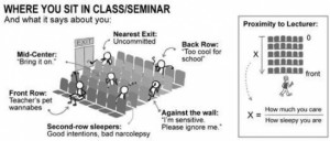... .com/attachments/28711d1325532403-where-do-you-sit-your-classroom.jpg