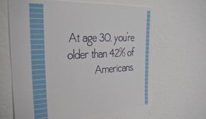 around the room with random facts and quotes I found about turning 30 ...