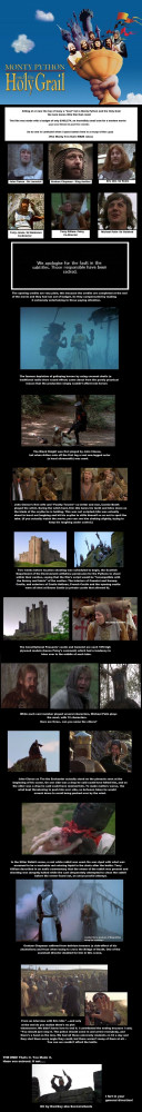 Monty Python and the Holy Grail Facts!Monty Python Quotes, Great Movie ...