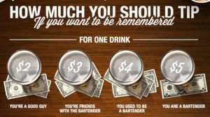 generously and you'll have an easier time not only getting a bartender ...