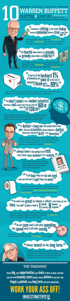 10 Amazingly Awesome Warren Buffett Quotes To Live By [Infographic]