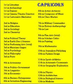 Capricorn Birthdays ~ Rank of Sign by Field of Fame of Famous People ...