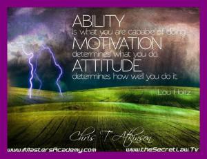 ... attitude lou holtz inspirational picture quotes facebook cover photos