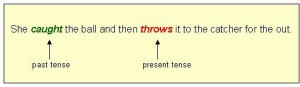 to be narrated in past tense in this case be sure that your tense ...