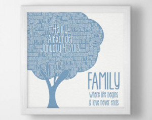 Welcome Newborn Baby Quotes Gift for baby boy nursery art