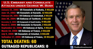 under George W. Bush. Total deaths 60. You have to love the GOP ...
