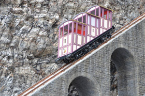 Where does the funicular railway fit in?