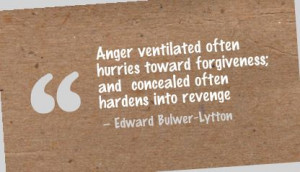 Anger Ventilated often Hurries toward forgiveness and Concealed often ...