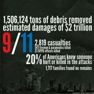 Never Forget September 11