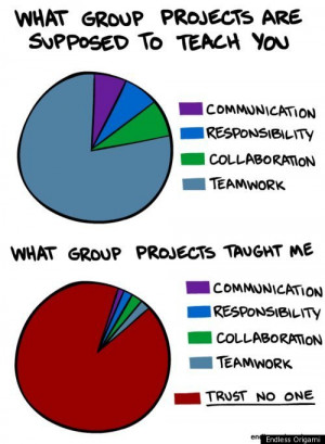 What Group Projects Taught Me': Endless Origami Shares A Universal ...