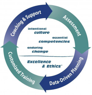 The CEEA equips schools and workplaces to make data-driven decisions ...