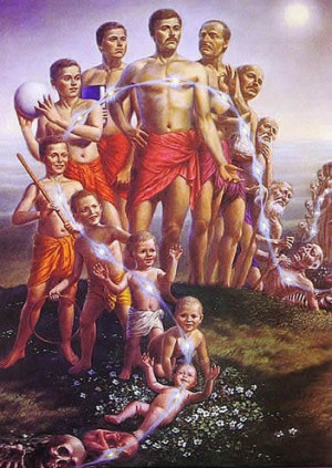 HINDUISM Question 1 : How do our actions on earth affect what happens ...