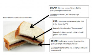 Quote Sandwich