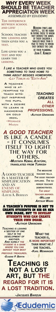 File Name : TeacherQuotes.jpg Resolution : 620 x 3436 pixel Image Type ...