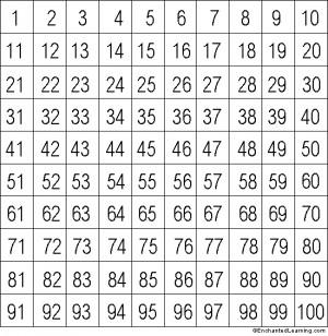 number line 1 100 free grid printable 1 1000 number