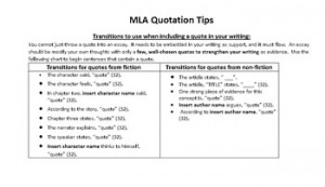 Mla Essay Title In Quotes