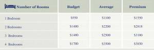 House Painting Costs: Compare & Save