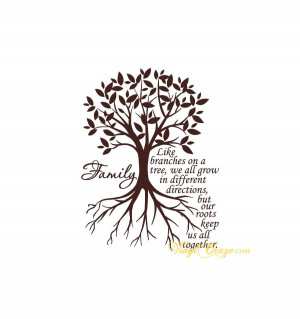 Home > Family & Home > Family - Like branches on a tree