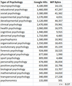 PsychologyOnGoogle.PNG