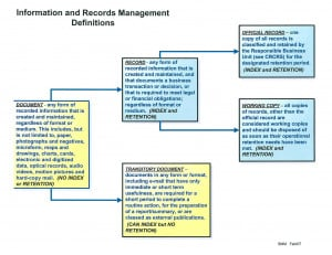 Records Management and Information