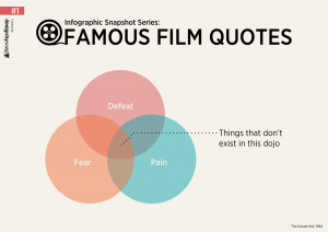 Infographic Snapshot Series: Famous Film Quotes #1