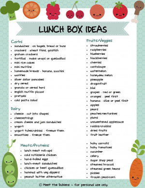 Mums picture diary of lunchbox ideas