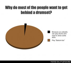 Why do most of the people want to get behind a drumset? Play badum tss ...