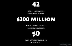 Stop Gun Violence Quotes Doesn't view gun buybacks