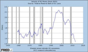 But this time was different. After four years of QE and ZIRP and all ...