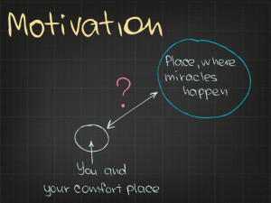 """Monday Morning Motivation: 5 Reasons Most People Will Never """"Be ..."""