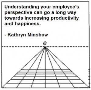 Kathryn Minshew Quote - Understand your employee--and happiness ...