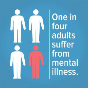 Stigma Mental Illness Quotes Stigma of mental illness,