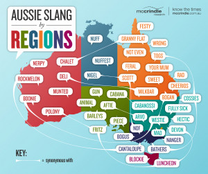 Aussie Slang by Region [INFOGRAPHIC]