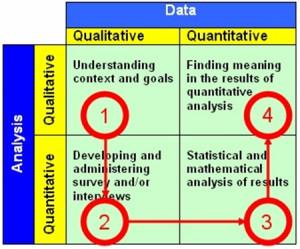 quantitative vs qualitative data 01-qualitative vs quantitative ...