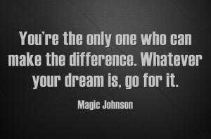 Magic Johnson | Basketball | Champion | Motivation
