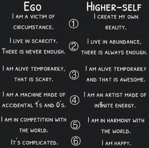 the_art_of_happiness_ego_higher_self_sufism_sara_elman