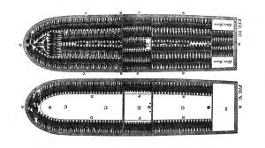 Diagram of a slave ship from the Trans-Atlantic Slave Trade, 1790-1 ...